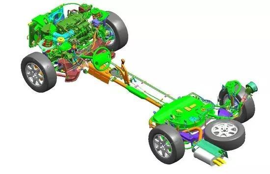 汽车底盘构造和四大体系详解别再老问我了